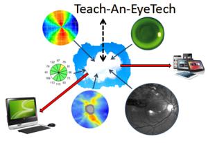 TeachAnEyeTech